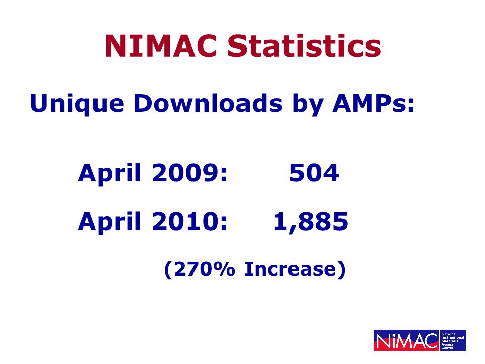 NIMAC Statistics Unique Downloads by AUs: April 2009: 945 April 2010: 2,139 (126% Increase)
