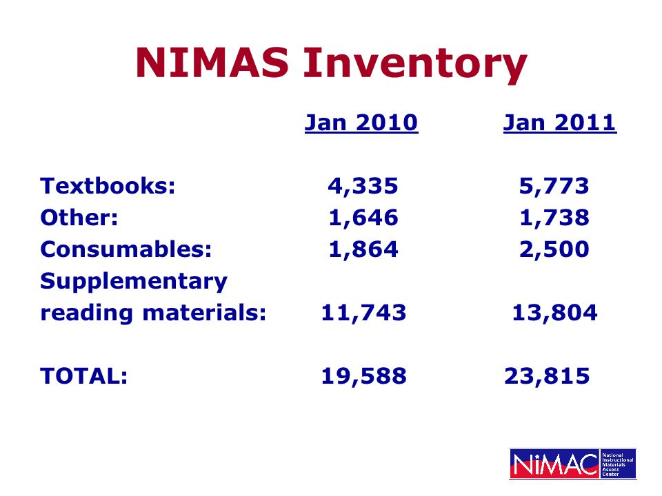 NIMAS Inventory Jan 2010Jan 2011 Textbooks: 4,335 5,773 Other: 1,646 1,738 Consumables: 1,864 2,500 Supplementary reading materials: 11,743 13,804 TOT
