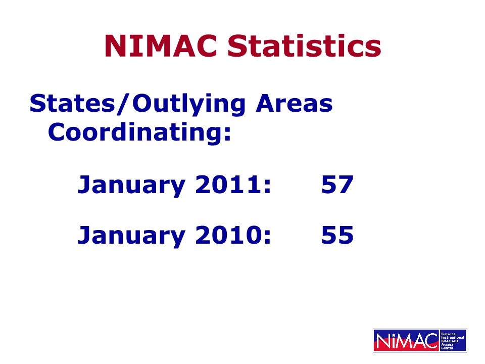 NIMAC Statistics States/Outlying Areas Coordinating: January 2011: 57 January 2010:55
