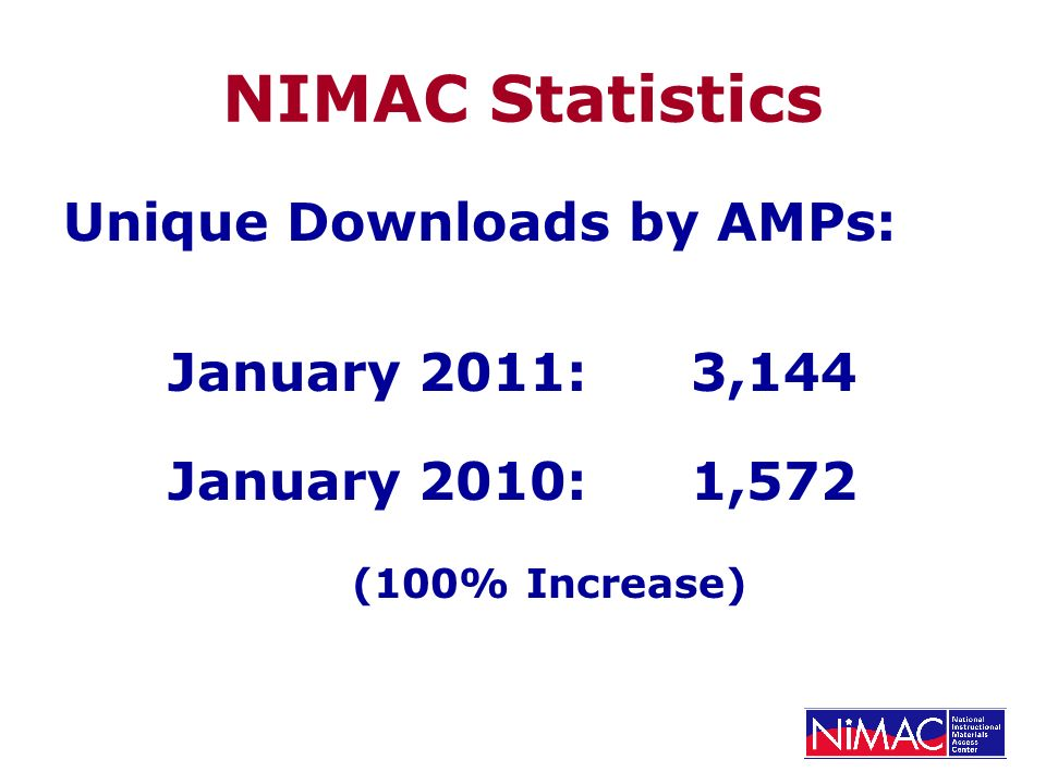 NIMAC Statistics Unique Downloads by AMPs: January 2011: 3,144 January 2010:1,572 (100% Increase)