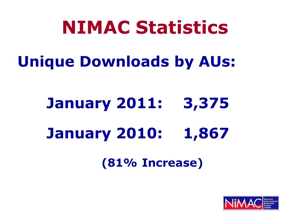 NIMAC Statistics Unique Downloads by AUs: January 2011: 3,375 January 2010: 1,867 (81% Increase)