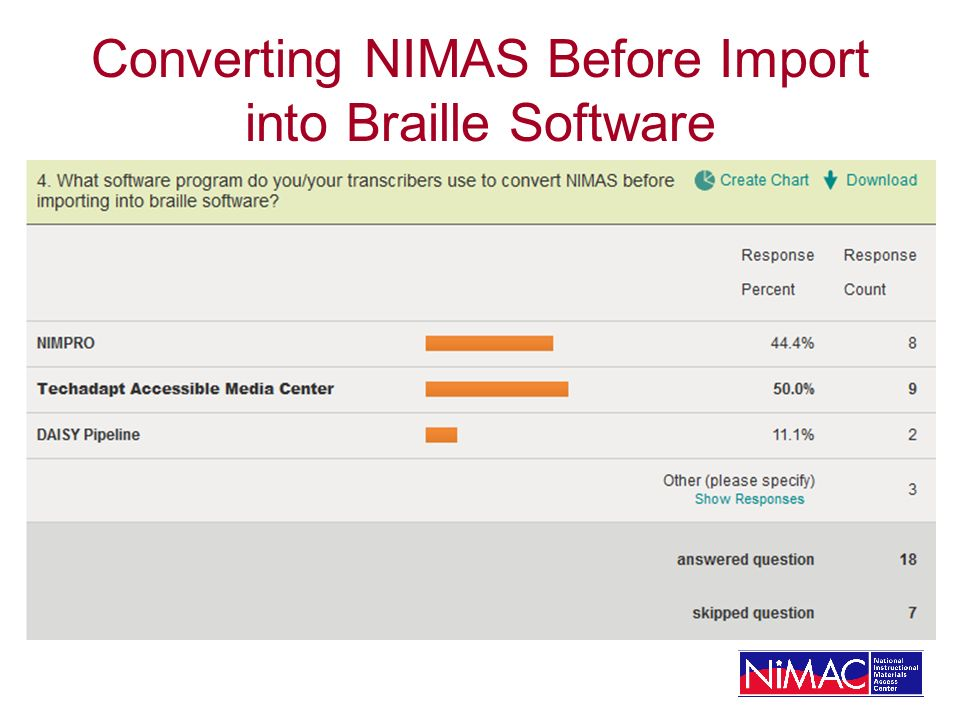 Converting NIMAS Before Import into Braille Software