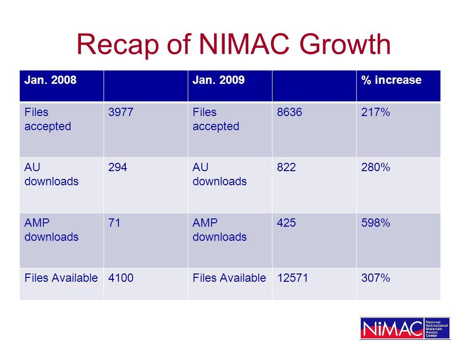 Recap of NIMAC Growth Jan. 2008Jan.