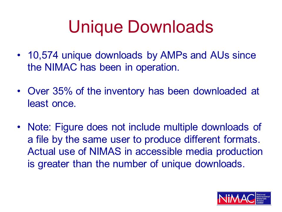 Unique Downloads 10,574 unique downloads by AMPs and AUs since the NIMAC has been in operation. Over 35% of the inventory has been downloaded at least