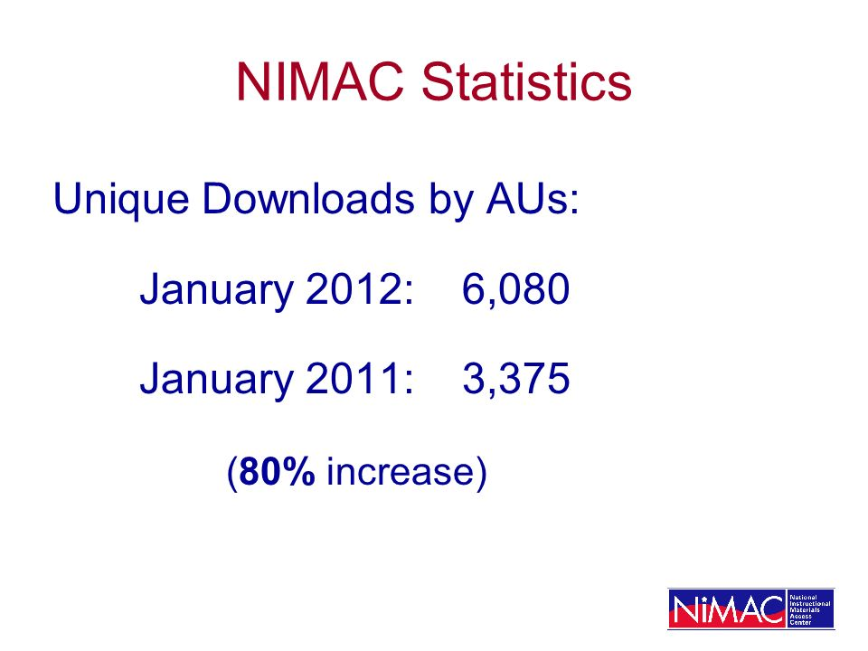NIMAC Statistics Unique Downloads by AUs: January 2012: 6,080 January 2011: 3,375 (80% increase)
