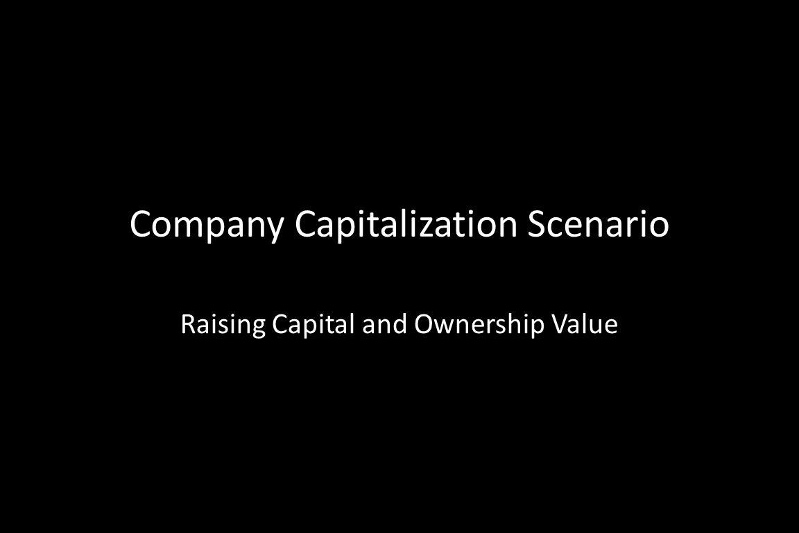 Company Capitalization Scenario Raising Capital and Ownership Value