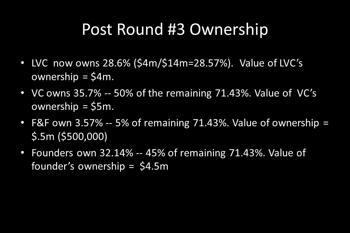 Post Round #3 Ownership LVC now owns 28.6% ($4m/$14m=28.57%). Value of LVCs ownership = $4m. VC owns 35.7% -- 50% of the remaining 71.43%. Value of VC