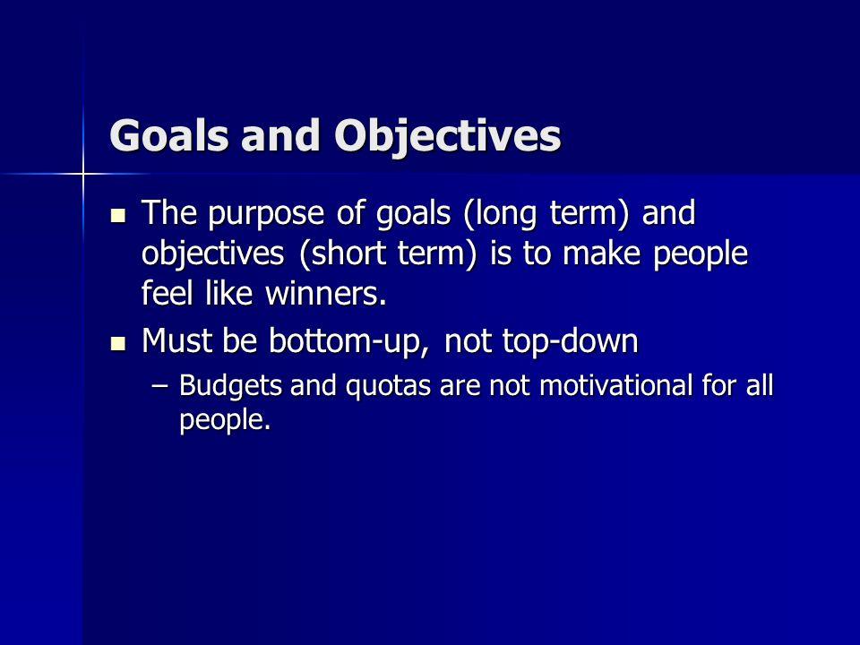 Goals Motivation Goal Difficulty Very Easy Very Hard Peak Motivation