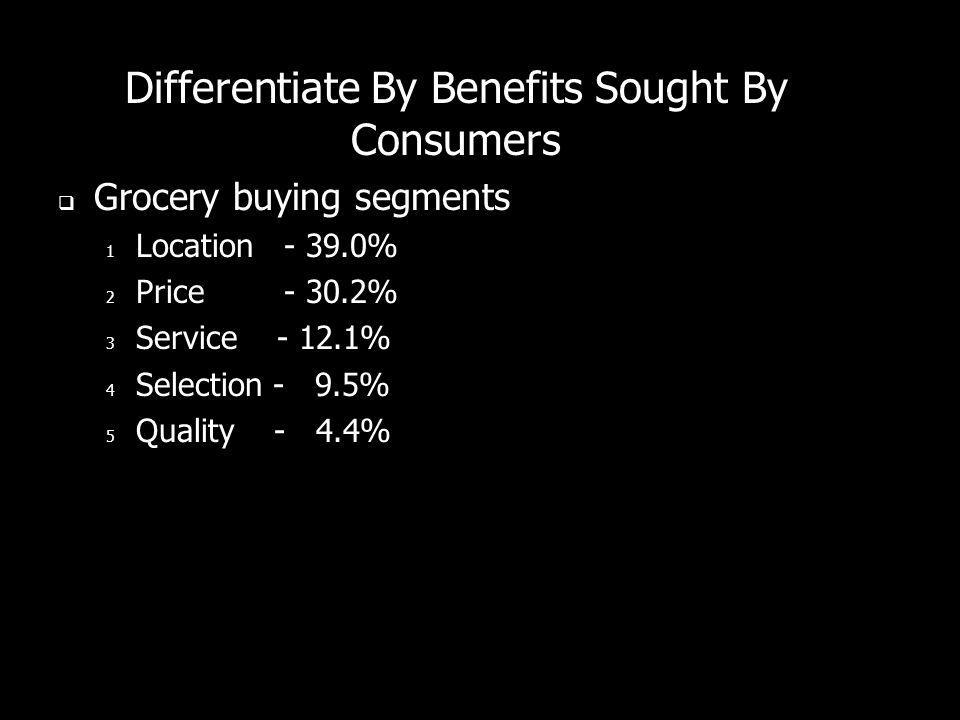 Differentiate By Benefits Sought By Consumers Grocery buying segments 1 Location - 39.0% 2 Price - 30.2% 3 Service - 12.1% 4 Selection - 9.5% 5 Qualit