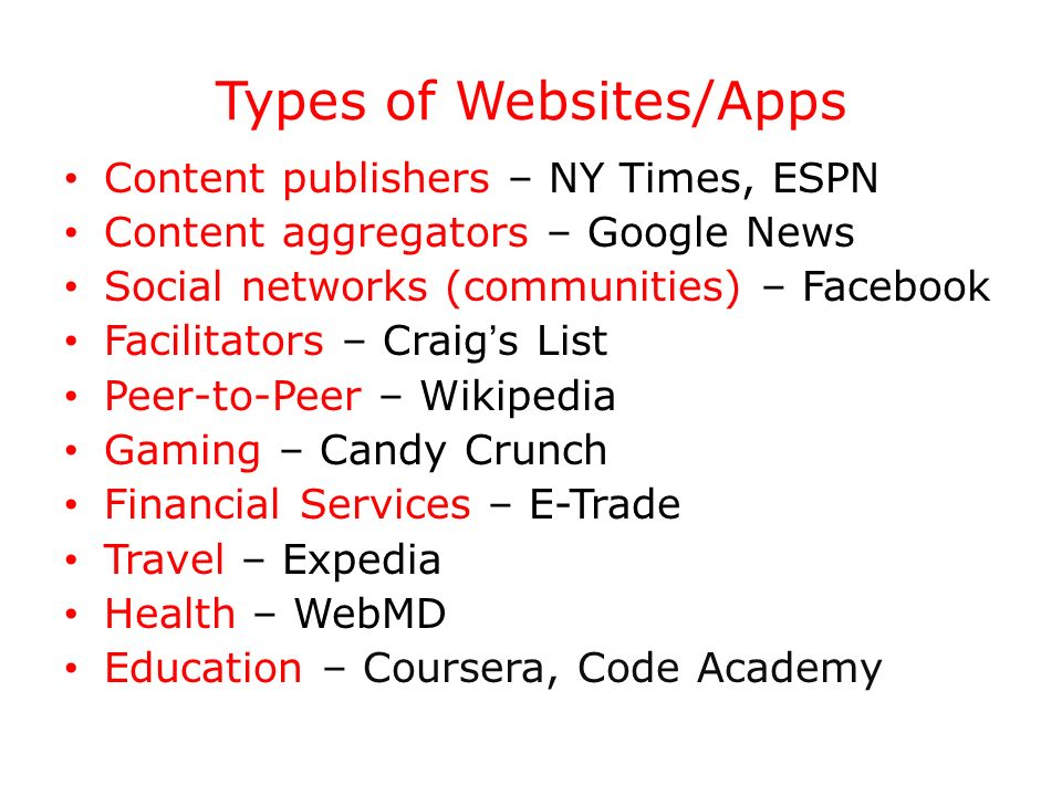 Types of Websites/Apps Content publishers – NY Times, ESPN Content aggregators – Google News Social networks (communities) – Facebook Facilitators – Craigs List Peer-to-Peer – Wikipedia Gaming – Candy Crunch Financial Services – E-Trade Travel – Expedia Health – WebMD Education – Coursera, Code Academy