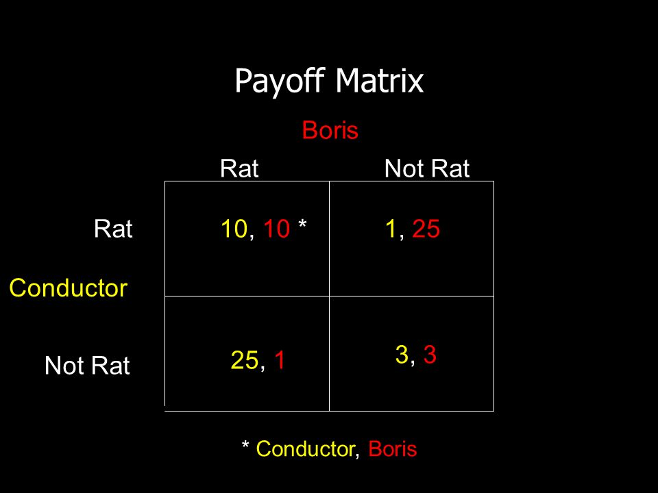 Boris Conductor RatNot Rat Payoff Matrix Rat Not Rat 10, 10 *1, 25 25, 1 3, 3 * Conductor, Boris