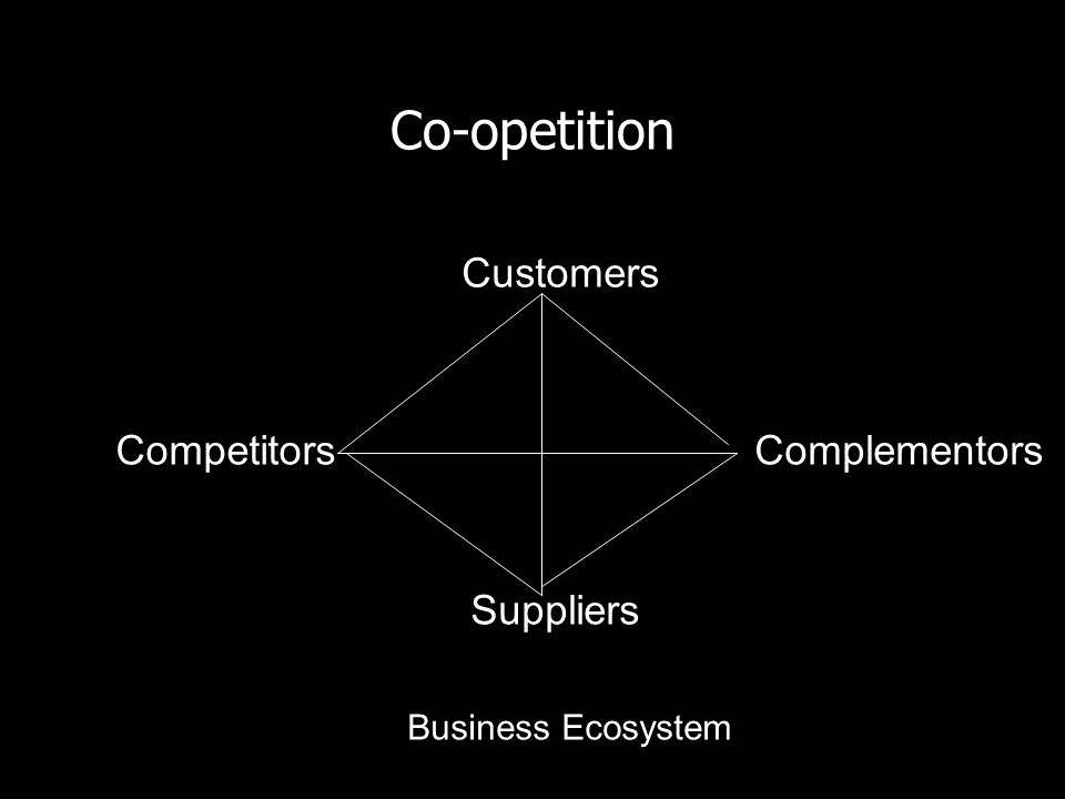 Co-opetition Customers Complementors Suppliers Competitors Business Ecosystem