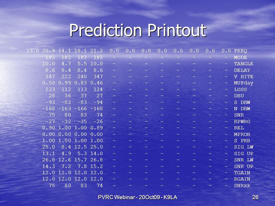 PVRC Webinar - 20Oct09 - K9LA26 Prediction Printout 13.0 20.9 14.1 18.1 21.2 0.0 0.0 0.0 0.0 0.0 0.0 0.0 0.0 FREQ 1F2 1F2 1F2 1F2 - - - - - - - - MODE 10.0 4.7 5.5 10.0 - - - - - - - - TANGLE 8.6 8.4 8.4 8.6 - - - - - - - - DELAY 347 222 240 347 - - - - - - - - V HITE 0.50 0.99 0.83 0.46 - - - - - - - - MUFday 123 112 113 124 - - - - - - - - LOSS 28 36 37 27 - - - - - - - - DBU -93 -82 -83 -94 - - - - - - - - S DBW -168 -163 -166 -168 - - - - - - - - N DBW 75 80 83 74 - - - - - - - - SNR -27 -32 -35 -26 - - - - - - - - RPWRG 0.90 1.00 1.00 0.89 - - - - - - - - REL 0.00 0.00 0.00 0.00 - - - - - - - - MPROB 1.00 1.00 1.00 1.00 - - - - - - - - S PRB 25.0 8.4 12.5 25.0 - - - - - - - - SIG LW 13.1 4.9 5.3 14.0 - - - - - - - - SIG UP 26.8 12.6 15.7 26.8 - - - - - - - - SNR LW 14.3 7.2 7.8 15.2 - - - - - - - - SNR UP 12.0 12.0 12.0 12.0 - - - - - - - - TGAIN 12.0 12.0 12.0 12.0 - - - - - - - - RGAIN 75 80 83 74 - - - - - - - - SNRxx