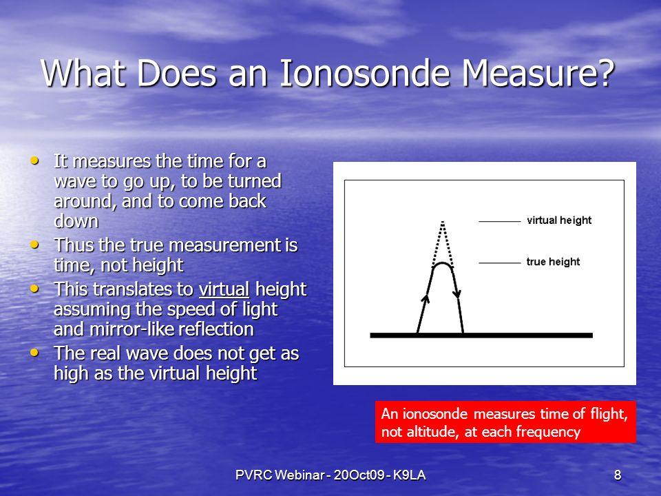 PVRC Webinar - 20Oct09 - K9LA19 Is the Ionosphere In Step.