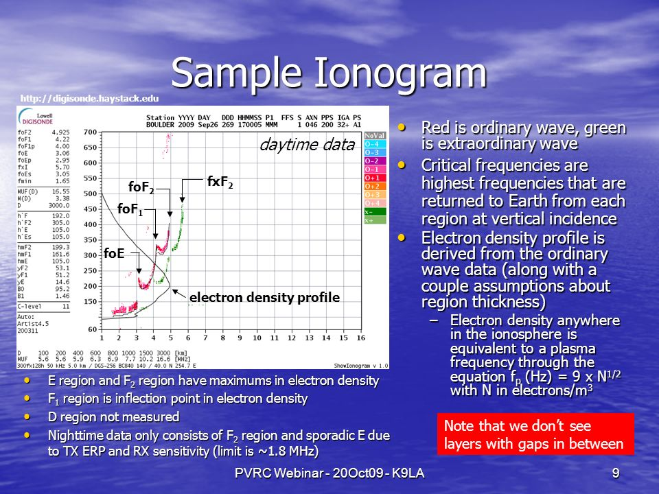 PVRC Webinar - 20Oct09 - K9LA20 We Dont Have Daily Predictions Day-to-day variability just too great Day-to-day variability just too great We have a good understanding of the solar influence We have a good understanding of the solar influence Were beginning to better understand the geomagnetic field influence Were beginning to better understand the geomagnetic field influence –Its a bit more than just low K = good and high K = bad We are lacking a good understanding of how events in the lower atmosphere couple up to the ionosphere We are lacking a good understanding of how events in the lower atmosphere couple up to the ionosphere –This is a major reason why prediction programs dont cover 160m (along with the effect of the Earths magnetic field through the electron-gyro frequency) 160m RF doesnt get as high into the ionosphere as the higher frequencies 160m RF doesnt get as high into the ionosphere as the higher frequencies –Doesnt help that ionosondes dont measure the lower ionosphere – especially at night when we chase DX on the low bands