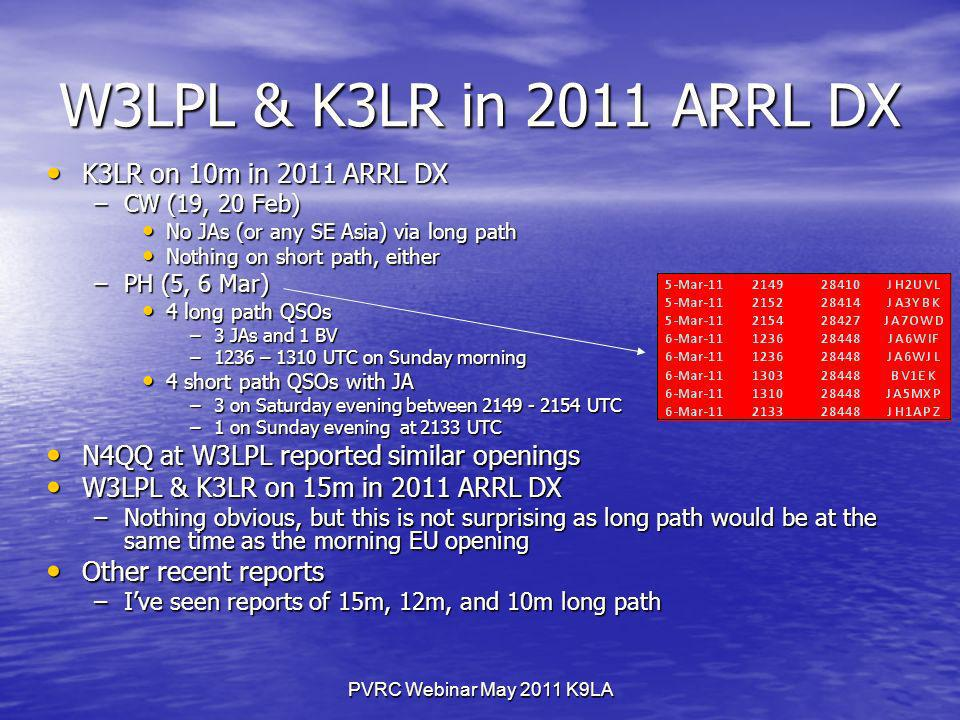 PVRC Webinar May 2011 K9LA W3LPL & K3LR in 2011 ARRL DX K3LR on 10m in 2011 ARRL DX K3LR on 10m in 2011 ARRL DX –CW (19, 20 Feb) No JAs (or any SE Asia) via long path No JAs (or any SE Asia) via long path Nothing on short path, either Nothing on short path, either –PH (5, 6 Mar) 4 long path QSOs 4 long path QSOs –3 JAs and 1 BV –1236 – 1310 UTC on Sunday morning 4 short path QSOs with JA 4 short path QSOs with JA –3 on Saturday evening between 2149 - 2154 UTC –1 on Sunday evening at 2133 UTC N4QQ at W3LPL reported similar openings N4QQ at W3LPL reported similar openings W3LPL & K3LR on 15m in 2011 ARRL DX W3LPL & K3LR on 15m in 2011 ARRL DX –Nothing obvious, but this is not surprising as long path would be at the same time as the morning EU opening Other recent reports Other recent reports –Ive seen reports of 15m, 12m, and 10m long path