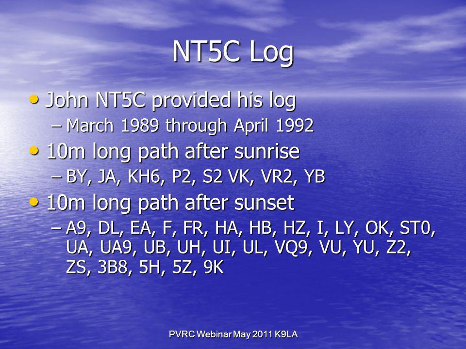 PVRC Webinar May 2011 K9LA NT5C Log John NT5C provided his log John NT5C provided his log –March 1989 through April 1992 10m long path after sunrise 10m long path after sunrise –BY, JA, KH6, P2, S2 VK, VR2, YB 10m long path after sunset 10m long path after sunset –A9, DL, EA, F, FR, HA, HB, HZ, I, LY, OK, ST0, UA, UA9, UB, UH, UI, UL, VQ9, VU, YU, Z2, ZS, 3B8, 5H, 5Z, 9K