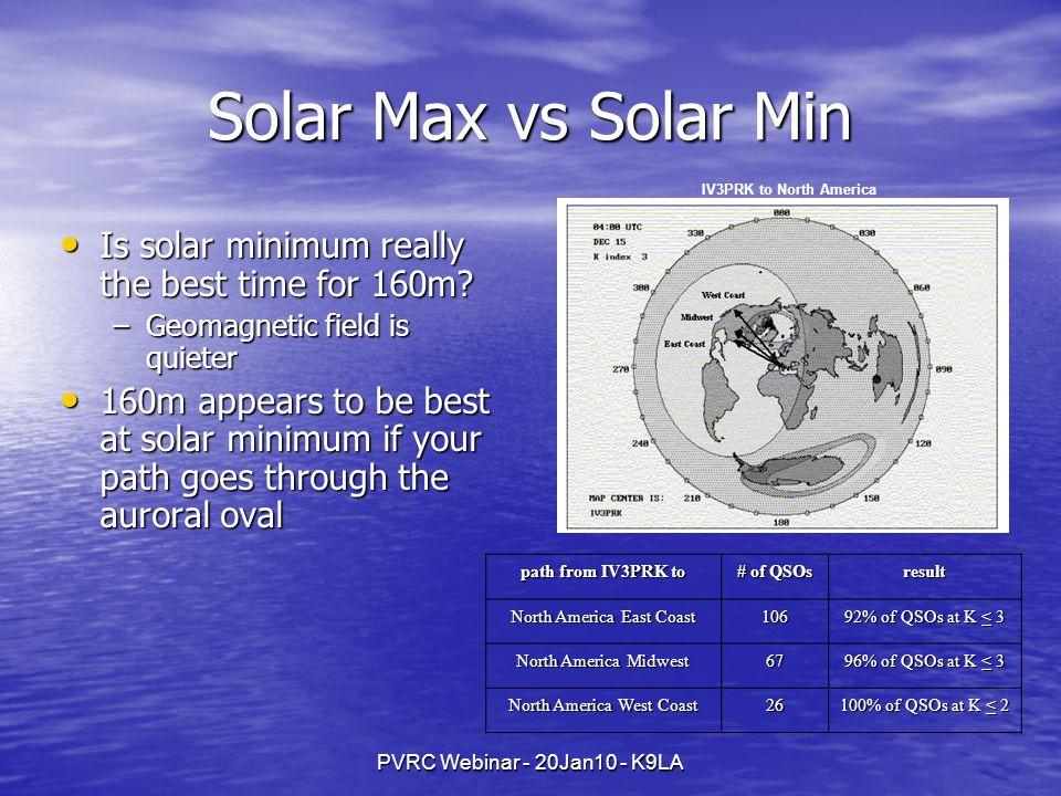 PVRC Webinar - 20Jan10 - K9LA Solar Max vs Solar Min Is solar minimum really the best time for 160m? Is solar minimum really the best time for 160m? –