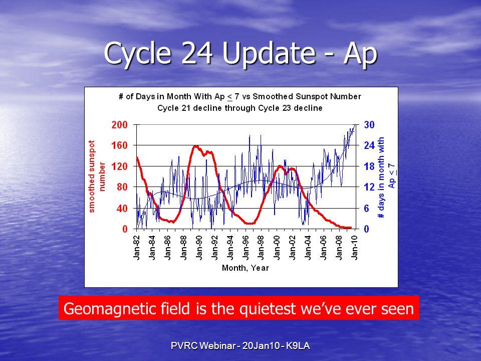 PVRC Webinar - 20Jan10 - K9LA Cycle 24 Update - Ap Geomagnetic field is the quietest weve ever seen