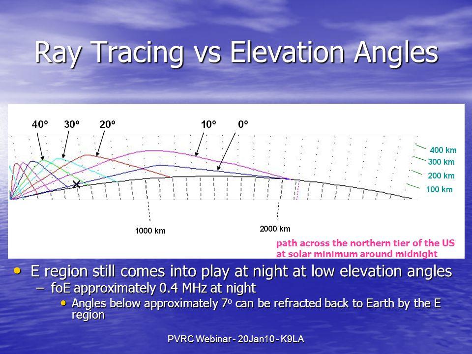 PVRC Webinar - 20Jan10 - K9LA Ray Tracing vs Elevation Angles path across the northern tier of the US at solar minimum around midnight E region still