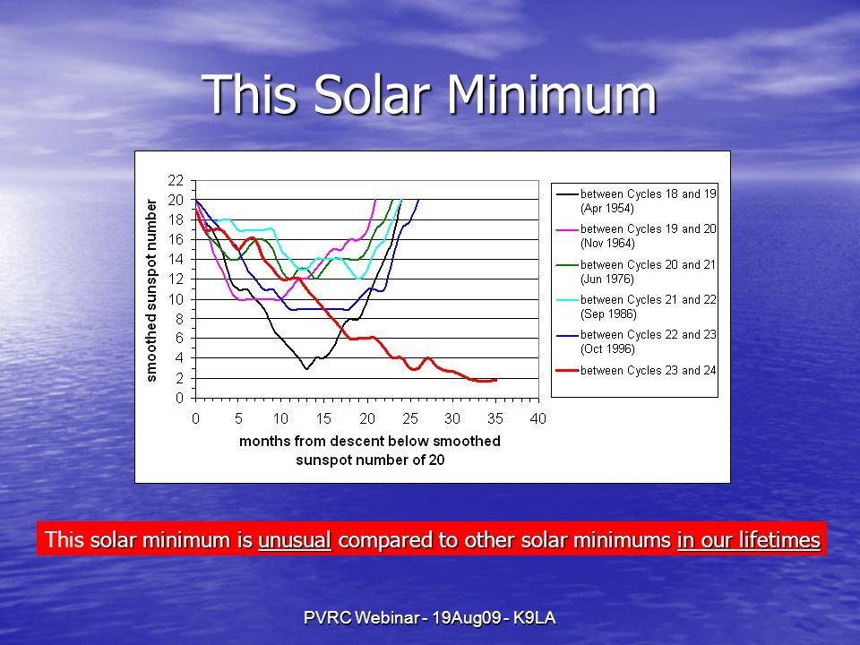 PVRC Webinar - 19Aug09 - K9LA This Solar Minimum solar minimum is unusual compared to other solar minimums in our lifetimes This solar minimum is unus