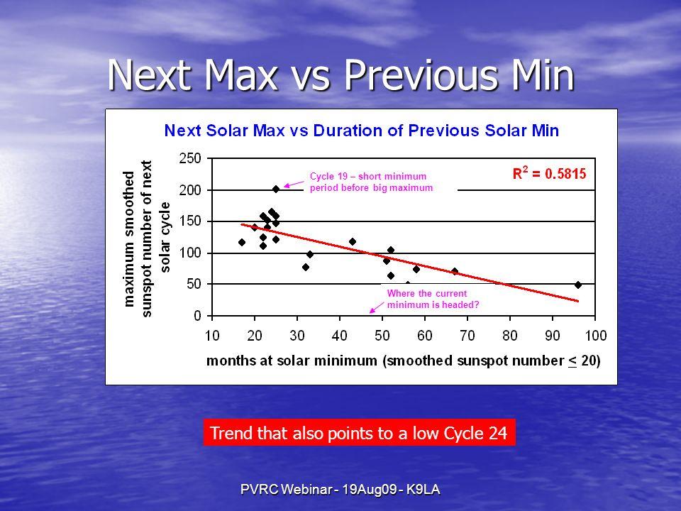 PVRC Webinar - 19Aug09 - K9LA Next Max vs Previous Min Cycle 19 – short minimum period before big maximum Where the current minimum is headed? Trend t