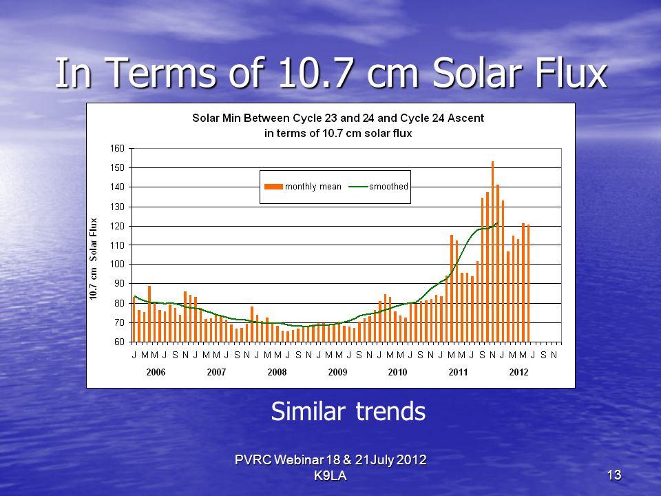 PVRC Webinar 18 & 21July 2012 K9LA In Terms of 10.7 cm Solar Flux 13 Similar trends