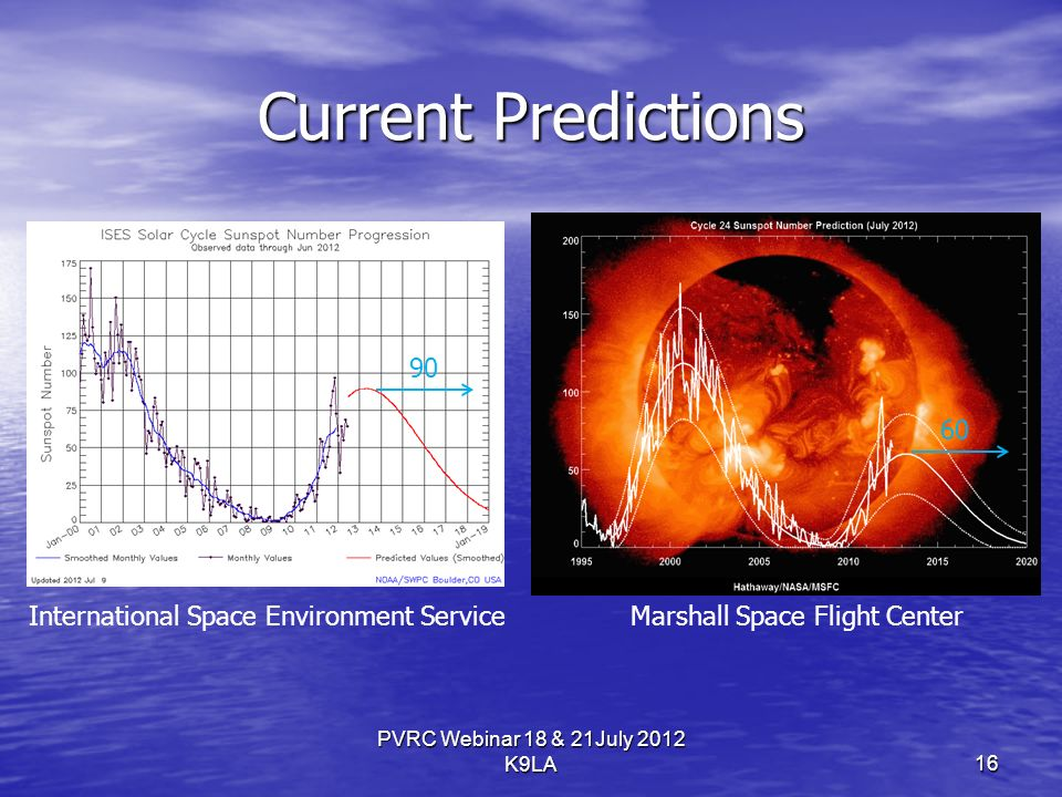 Current Predictions PVRC Webinar 18 & 21July 2012 K9LA International Space Environment ServiceMarshall Space Flight Center