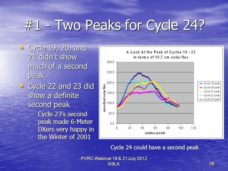 PVRC Webinar 18 & 21July 2012 K9LA #1 - Two Peaks for Cycle 24.