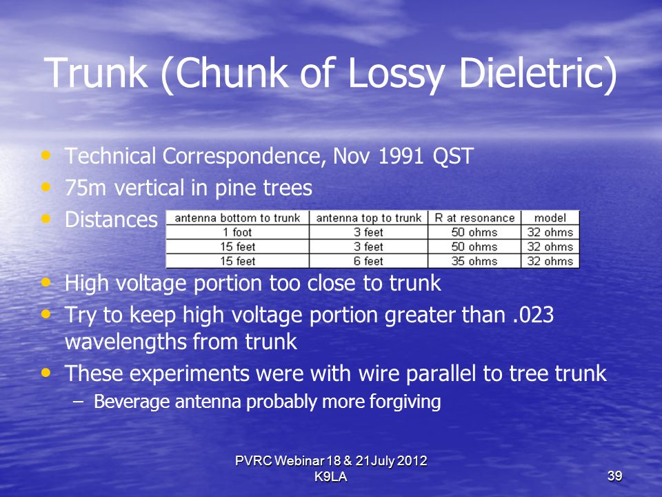 Trunk (Chunk of Lossy Dieletric) Technical Correspondence, Nov 1991 QST 75m vertical in pine trees Distances High voltage portion too close to trunk Try to keep high voltage portion greater than.023 wavelengths from trunk These experiments were with wire parallel to tree trunk – –Beverage antenna probably more forgiving PVRC Webinar 18 & 21July 2012 K9LA 39