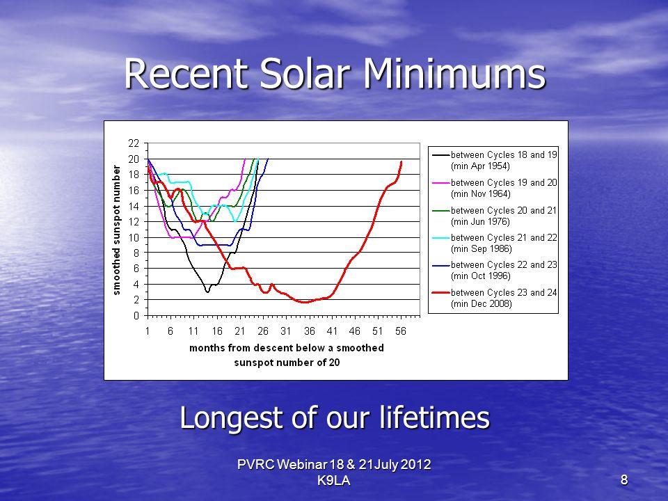 PVRC Webinar 18 & 21July 2012 K9LA Recent Solar Minimums Longest of our lifetimes 8
