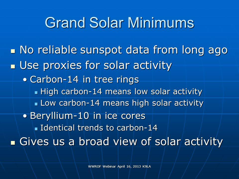 WWROF Webinar April 16, 2013 K9LA Grand Solar Minimums No reliable sunspot data from long ago No reliable sunspot data from long ago Use proxies for s