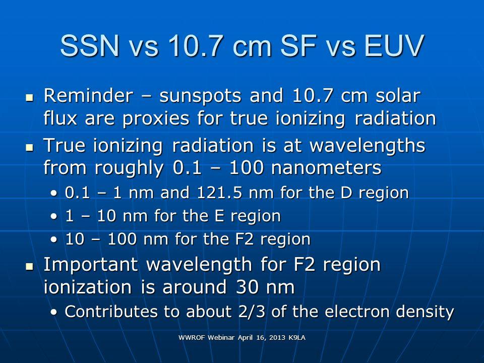 WWROF Webinar April 16, 2013 K9LA SSN vs 10.7 cm SF vs EUV Reminder – sunspots and 10.7 cm solar flux are proxies for true ionizing radiation Reminder
