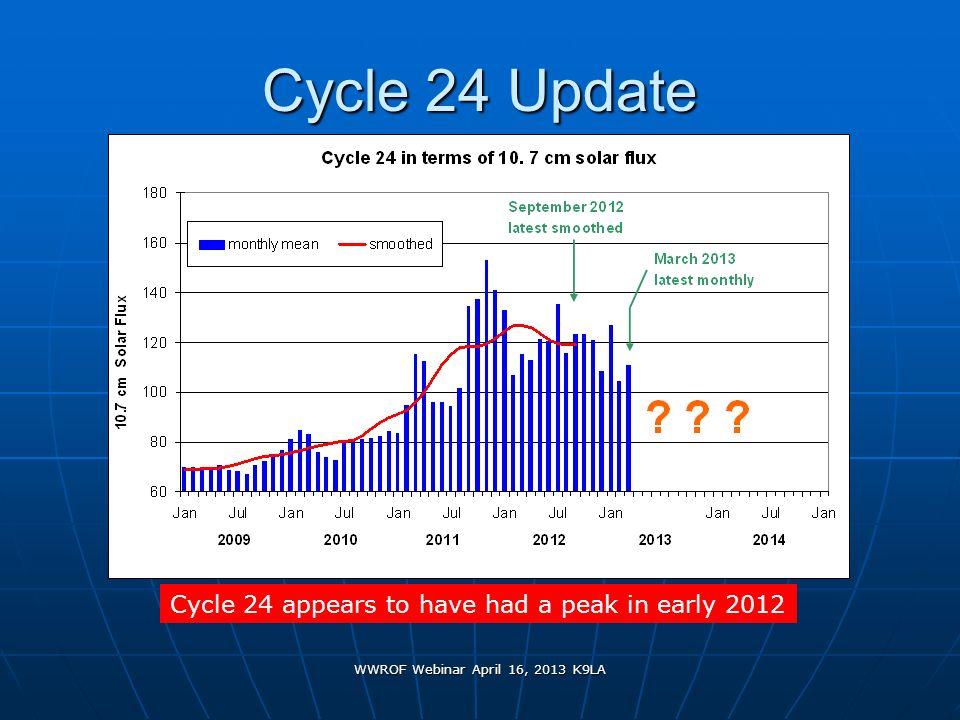 WWROF Webinar April 16, 2013 K9LA Cycle 24 Update Cycle 24 appears to have had a peak in early 2012