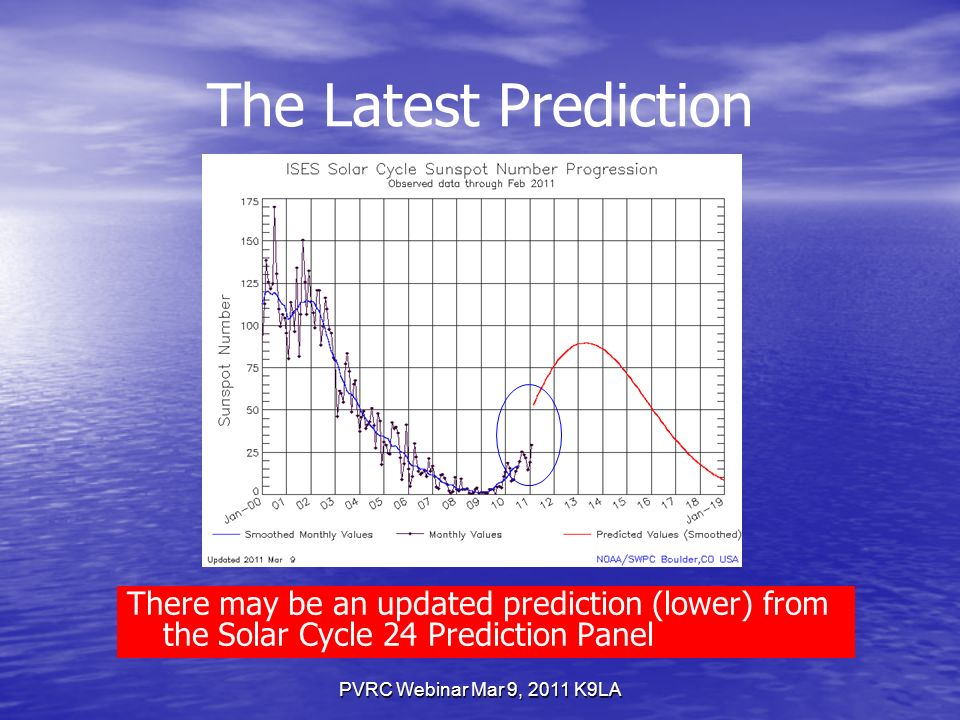 The Latest Prediction There may be an updated prediction (lower) from the Solar Cycle 24 Prediction Panel PVRC Webinar Mar 9, 2011 K9LA