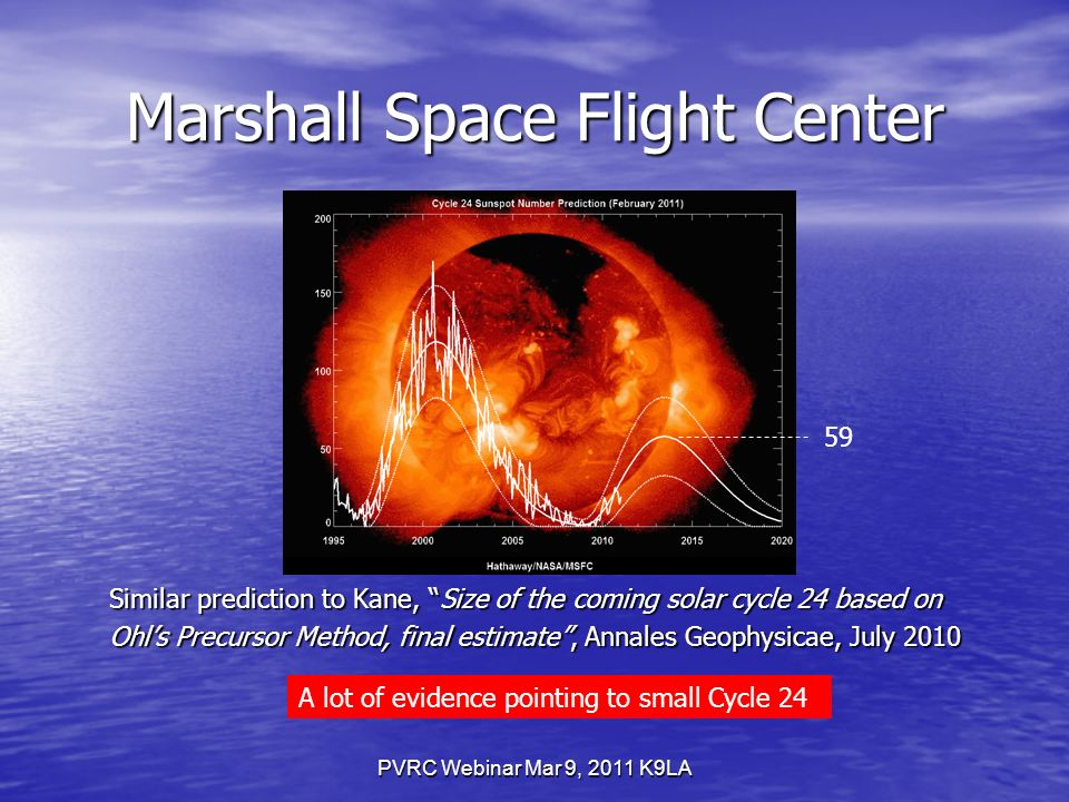 Marshall Space Flight Center Similar prediction to Kane, Size of the coming solar cycle 24 based on Ohls Precursor Method, final estimate, Annales Geophysicae, July A lot of evidence pointing to small Cycle 24