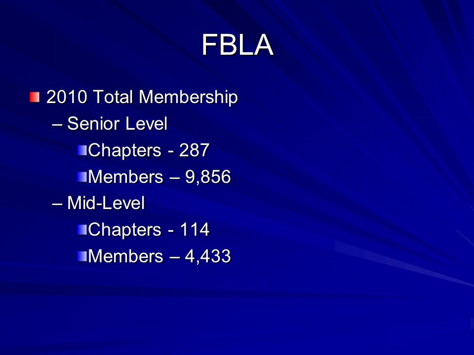 FBLA 2010 Total Membership –Senior Level Chapters Members – 9,856 –Mid-Level Chapters Members – 4,433