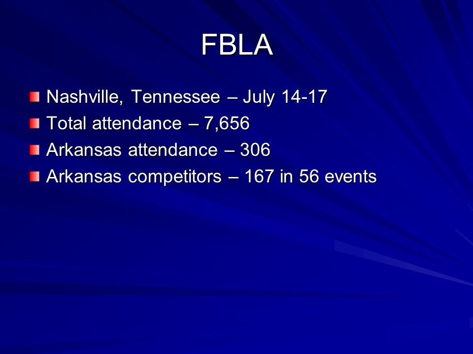 FBLA Nashville, Tennessee – July Total attendance – 7,656 Arkansas attendance – 306 Arkansas competitors – 167 in 56 events