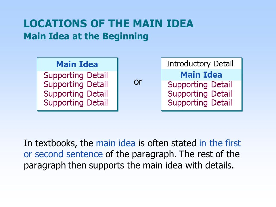 Main Idea at the Beginning LOCATIONS OF THE MAIN IDEA In textbooks, the main idea is often stated in the first or second sentence of the paragraph. Th