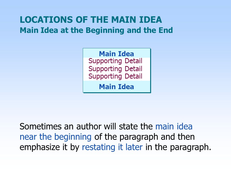 Main Idea at the Beginning and the End LOCATIONS OF THE MAIN IDEA Supporting Detail Main Idea Sometimes an author will state the main idea near the be