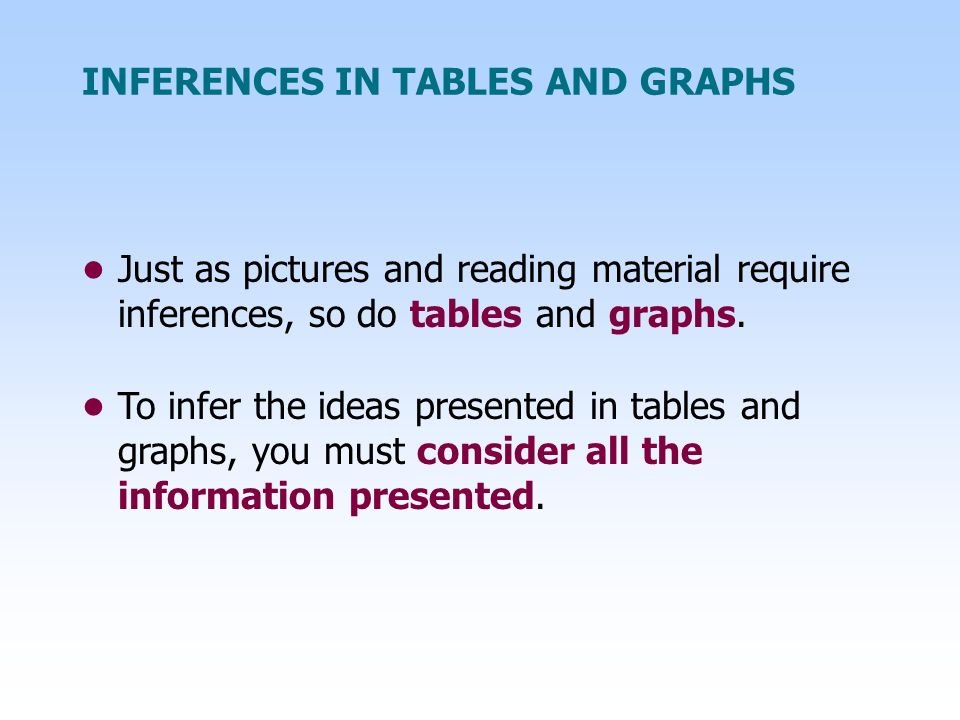 Just as pictures and reading material require inferences, so do tables and graphs.