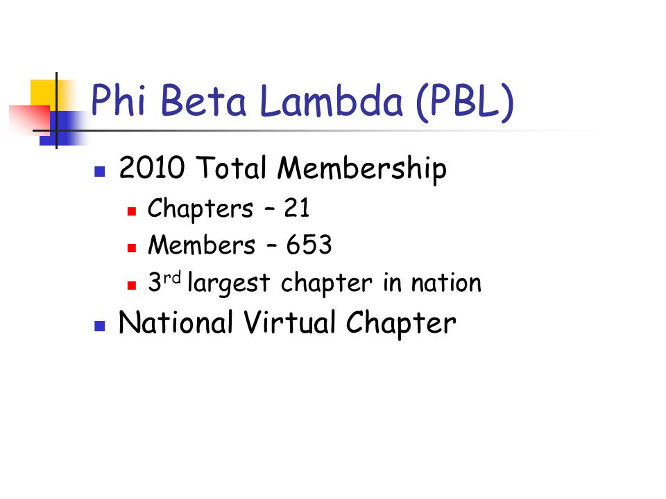 Phi Beta Lambda (PBL) 2010 Total Membership Chapters – 21 Members – 653 3 rd largest chapter in nation National Virtual Chapter