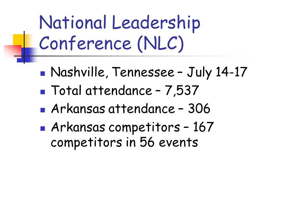 National Leadership Conference (NLC) Nashville, Tennessee – July 14-17 Total attendance – 7,537 Arkansas attendance – 306 Arkansas competitors – 167 competitors in 56 events
