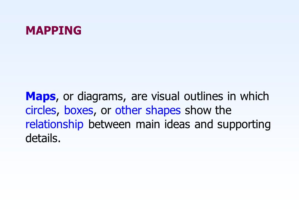 MAPPING Maps, or diagrams, are visual outlines in which circles, boxes, or other shapes show the relationship between main ideas and supporting details.