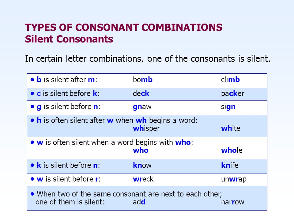 TYPES OF CONSONANT COMBINATIONS Silent Consonants In certain letter combinations, one of the consonants is silent. b is silent after m:bombclimb c is