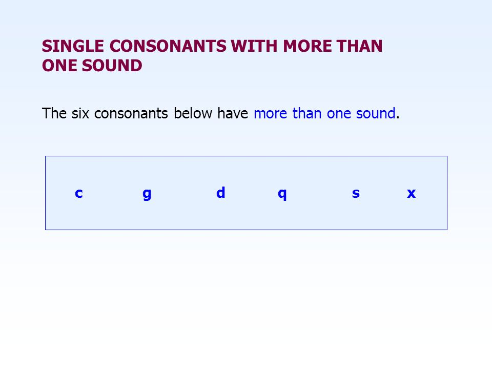 TYPES OF CONSONANT COMBINATIONS Consonant Blends: Blends that end in r The consonant blends below end in r.