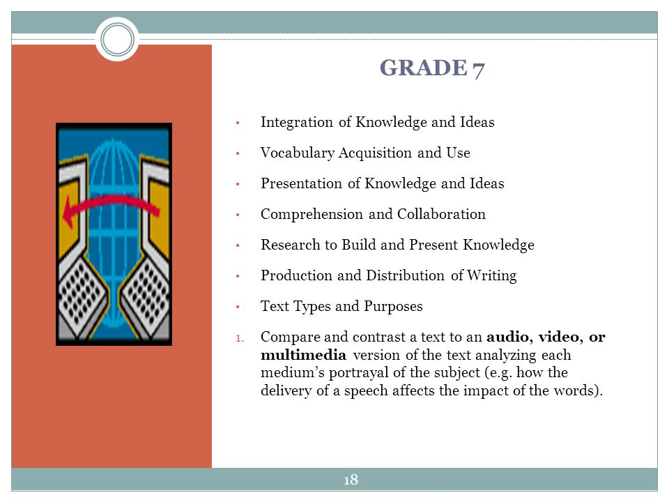 GRADE 7 Integration of Knowledge and Ideas Vocabulary Acquisition and Use Presentation of Knowledge and Ideas Comprehension and Collaboration Research to Build and Present Knowledge Production and Distribution of Writing Text Types and Purposes 1.