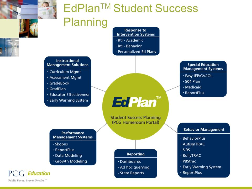 EdPlan TM Student Success Planning 20