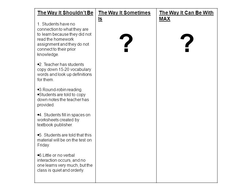 The Way It Shouldnt Be 1. Students have no connection to what they are to learn because they did not read the homework assignment and they do not conn