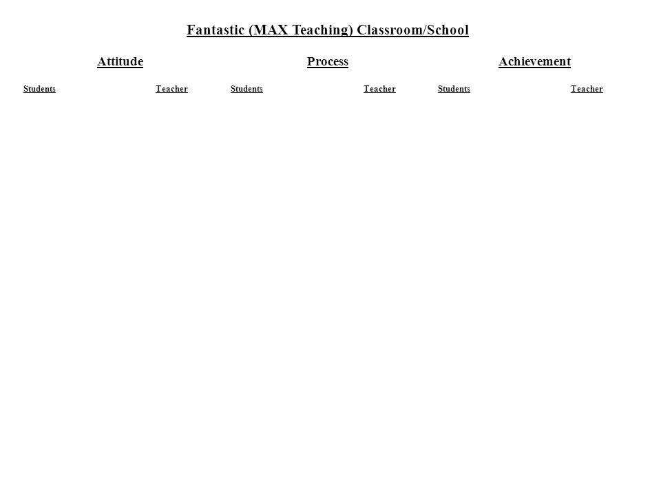 Fantastic (MAX Teaching) Classroom/School AttitudeProcessAchievement StudentsTeacherStudentsTeacherStudentsTeacher